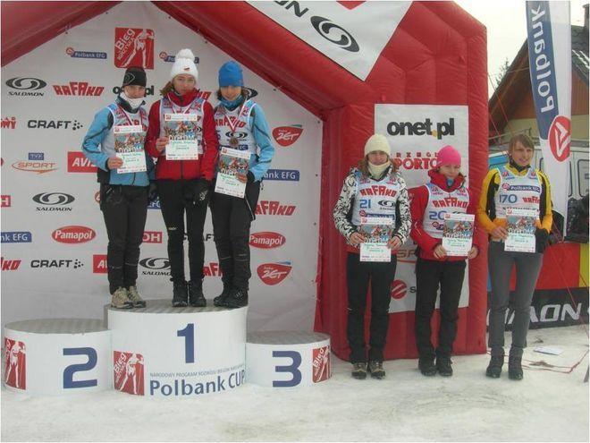 Sabina Śpiewak zajęła 2 miejsce a Dominika Bielecka 4