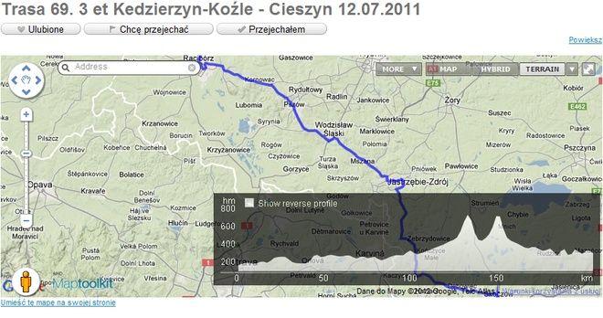Jeden z etapów tegorocznego wyścigu kolarskiego Tour de Pologne będzie wiódł drogami powiatu wodzisławskiego